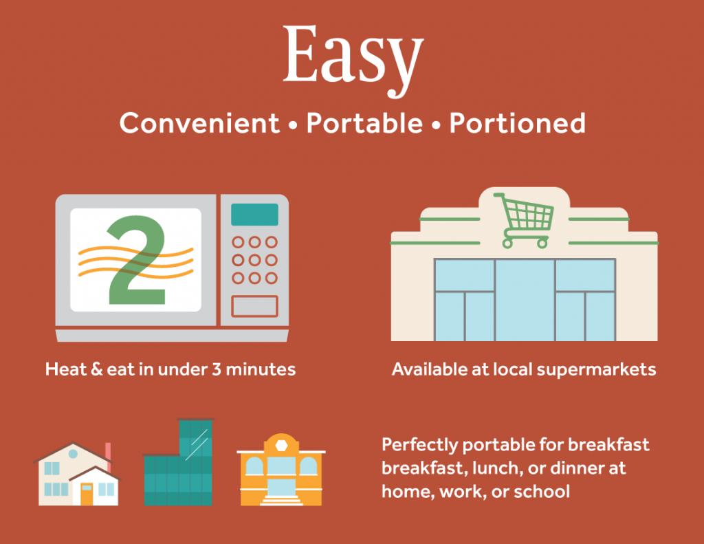 Easy | Convenient • Portable • Portioned