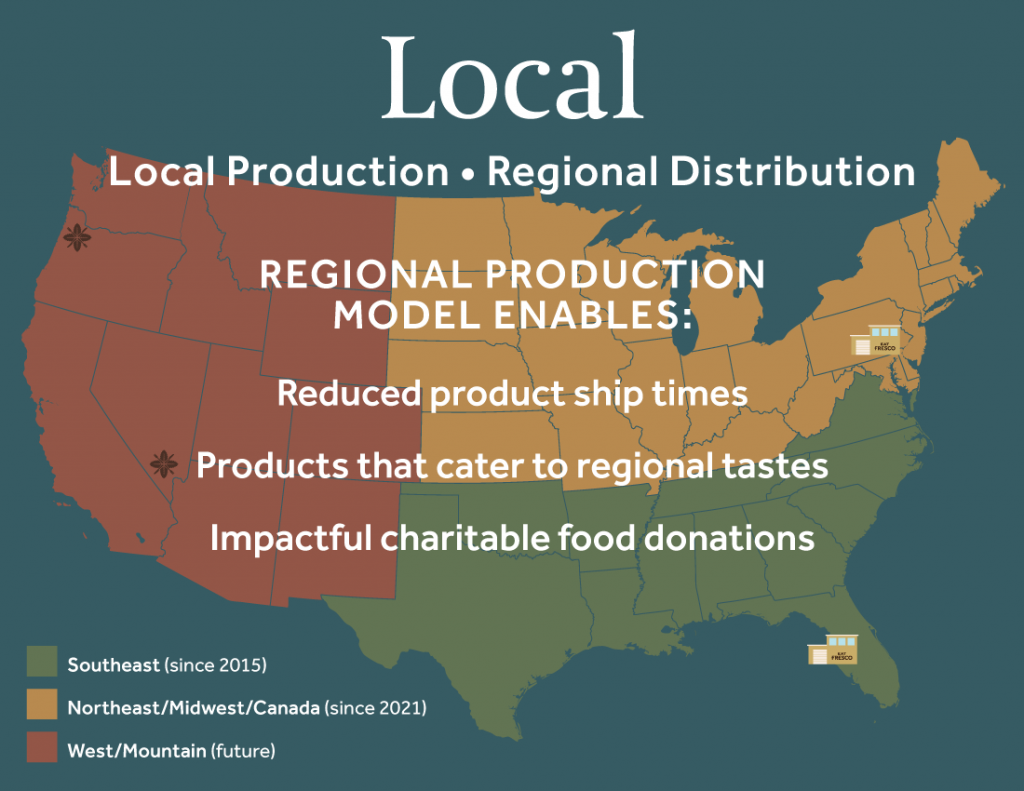 Local | Local Production • Regional Distribution
