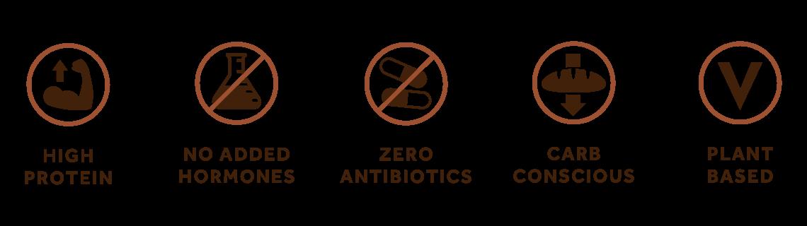 High Protein | No Added Hormones | Zero Antibiotics | Carb Conscious | Plant Based